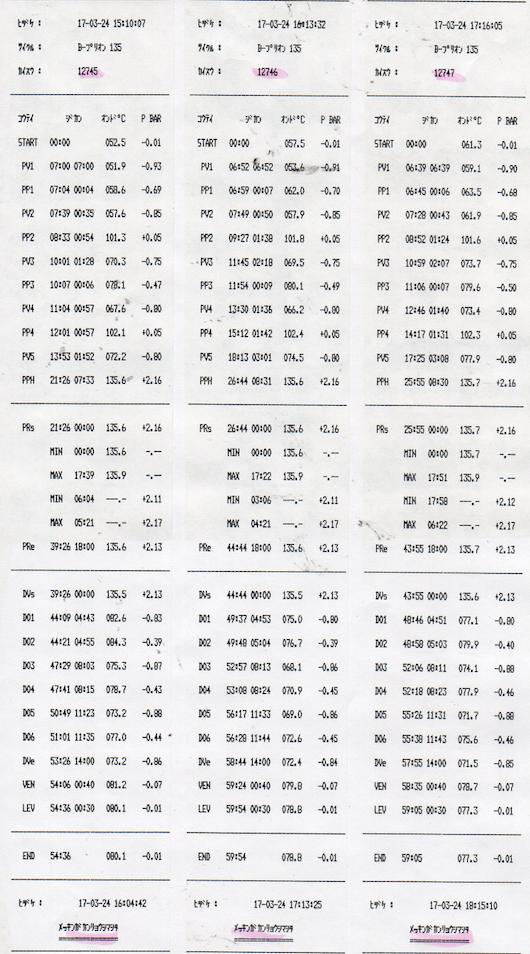 f:id:tokyo-microscope:20170324182441p:plain