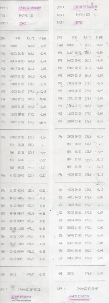 f:id:tokyo-microscope:20170424091649j:plain