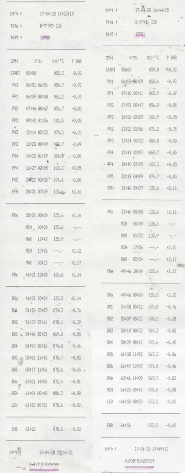 f:id:tokyo-microscope:20170428180523j:plain