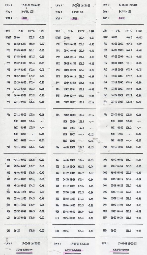 f:id:tokyo-microscope:20170509095624j:plain
