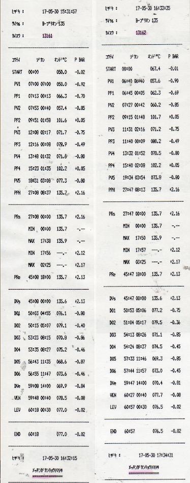 f:id:tokyo-microscope:20170531114857j:plain
