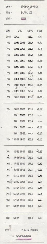 f:id:tokyo-microscope:20170614181252j:plain