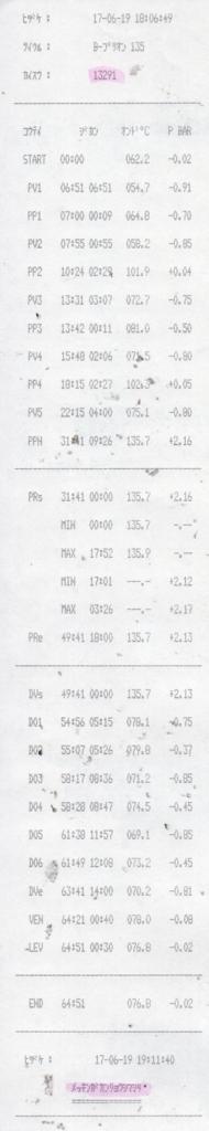 f:id:tokyo-microscope:20170620092854j:plain
