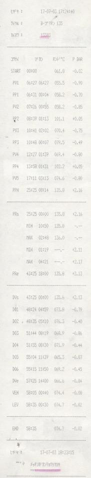 f:id:tokyo-microscope:20170703182919j:plain