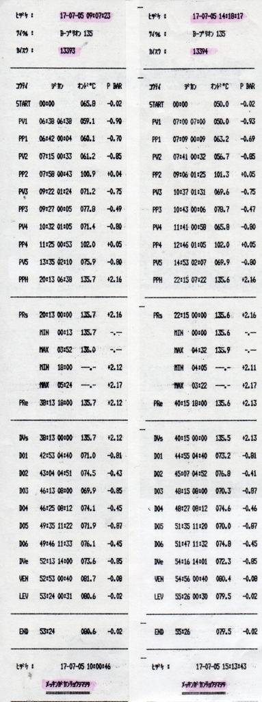 f:id:tokyo-microscope:20170705160042j:plain