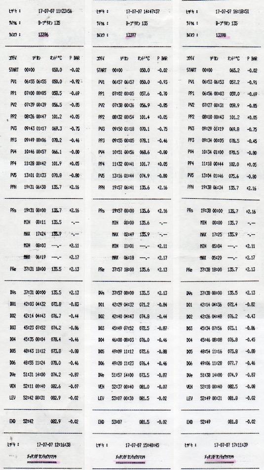 f:id:tokyo-microscope:20170707172826j:plain