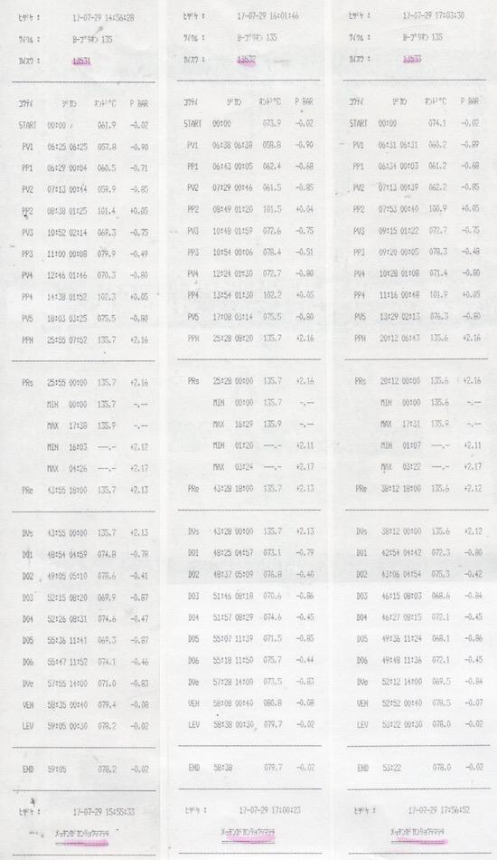f:id:tokyo-microscope:20170731094800j:plain