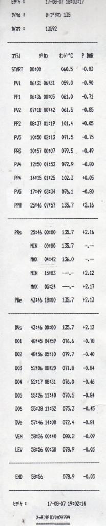 f:id:tokyo-microscope:20170808093145j:plain
