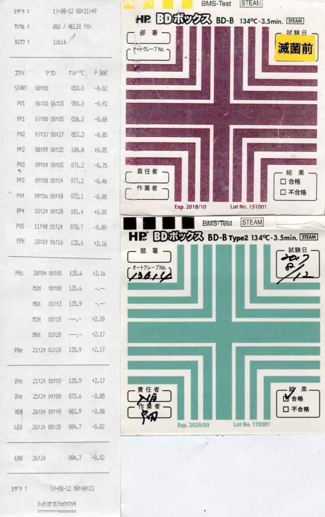f:id:tokyo-microscope:20170812092435j:plain