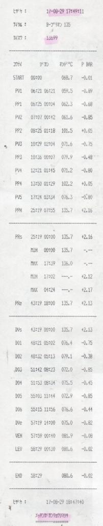 f:id:tokyo-microscope:20170830093444j:plain