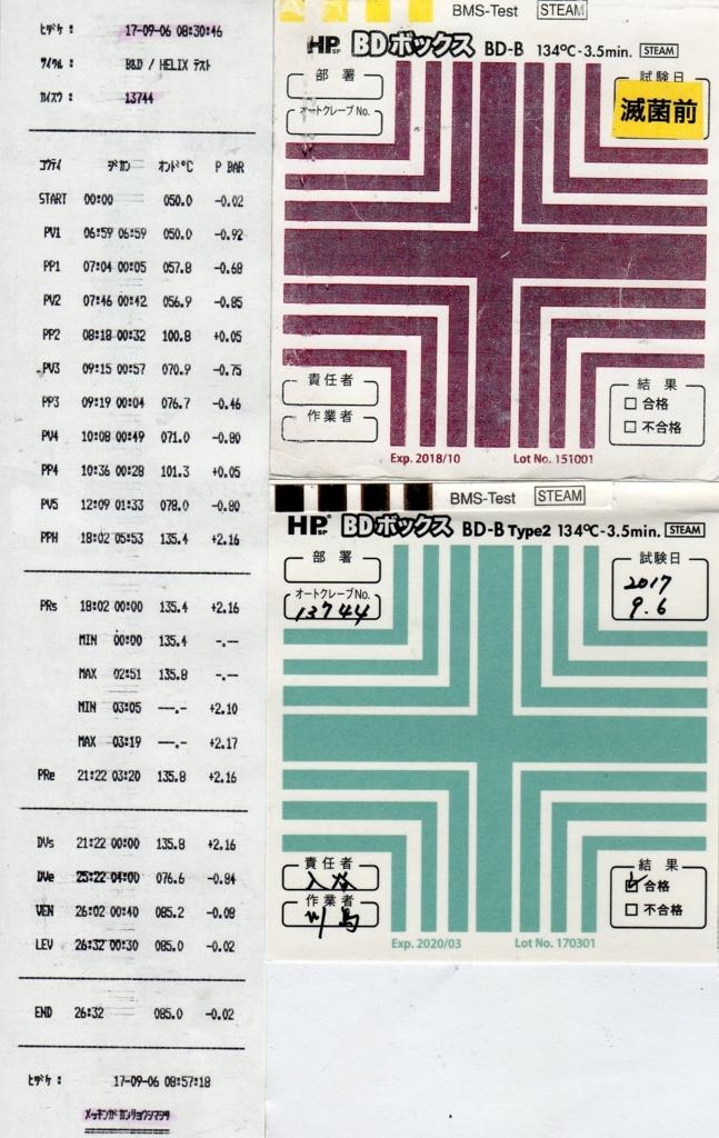 f:id:tokyo-microscope:20170906092111j:plain