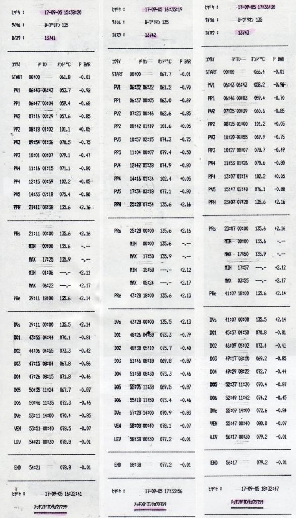 f:id:tokyo-microscope:20170906092326j:plain