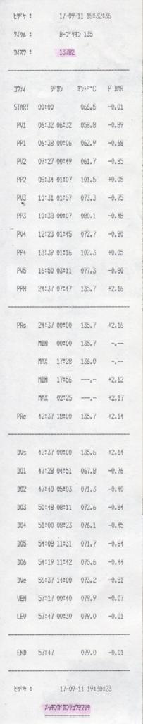 f:id:tokyo-microscope:20170912141034j:plain