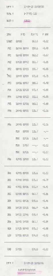 f:id:tokyo-microscope:20170921092507j:plain