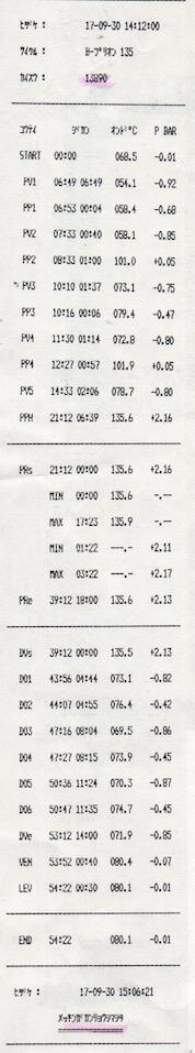 f:id:tokyo-microscope:20170930153926j:plain