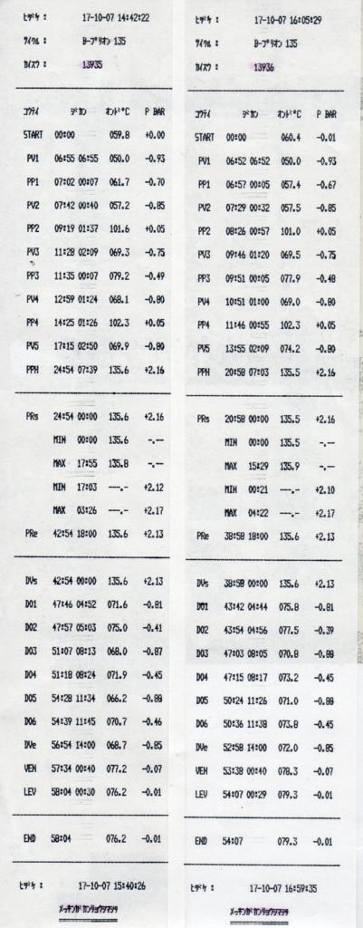 f:id:tokyo-microscope:20171010092359j:plain