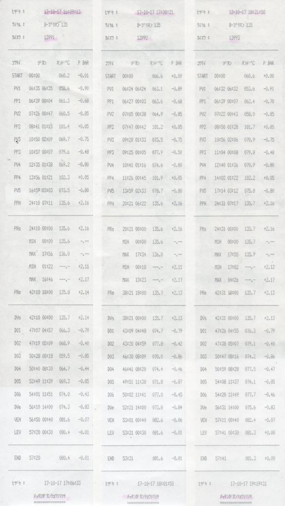 f:id:tokyo-microscope:20171018094739j:plain