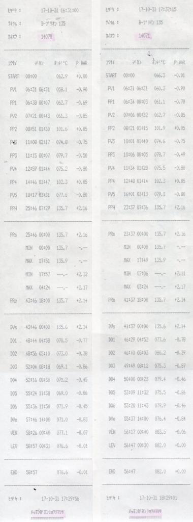 f:id:tokyo-microscope:20171101112056j:plain