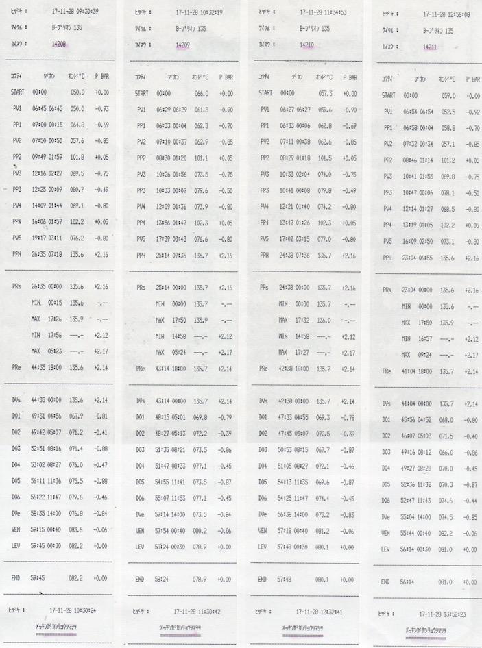 f:id:tokyo-microscope:20171128175937j:plain