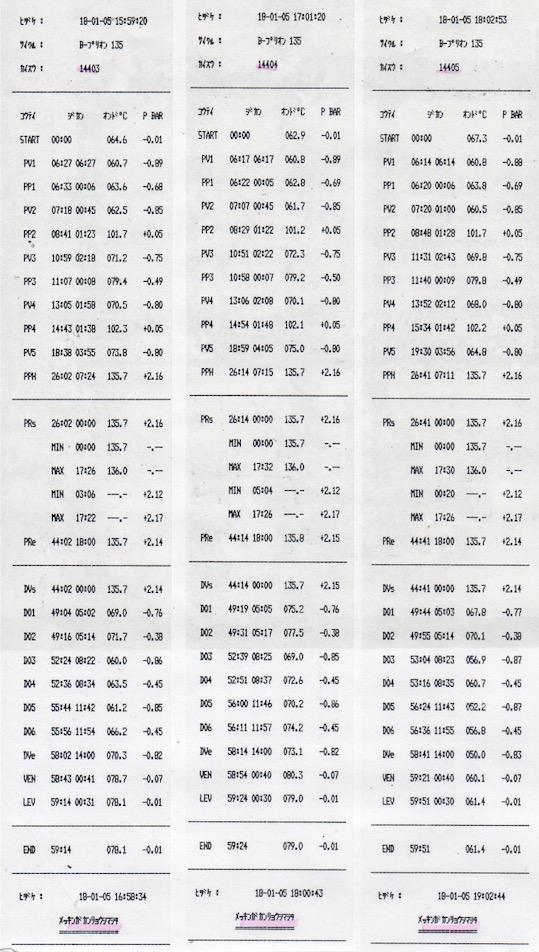 f:id:tokyo-microscope:20180106093243j:plain