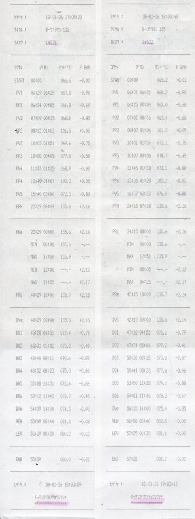 f:id:tokyo-microscope:20180127092620j:plain