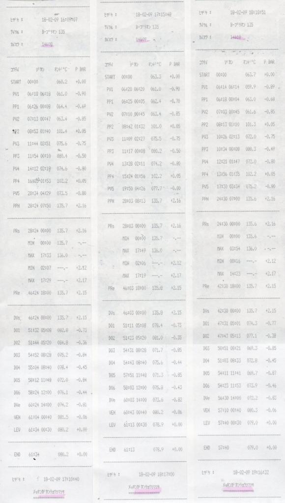 f:id:tokyo-microscope:20180210092726j:plain