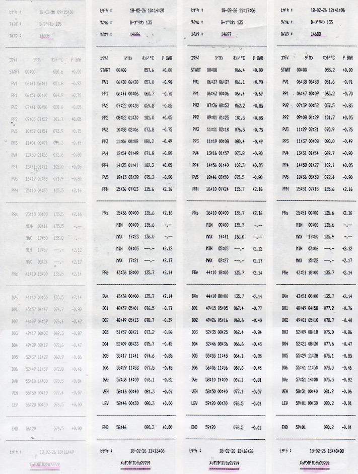f:id:tokyo-microscope:20180226141603j:plain