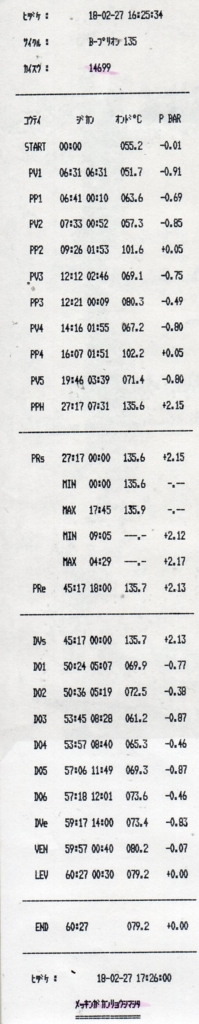 f:id:tokyo-microscope:20180228103921j:plain