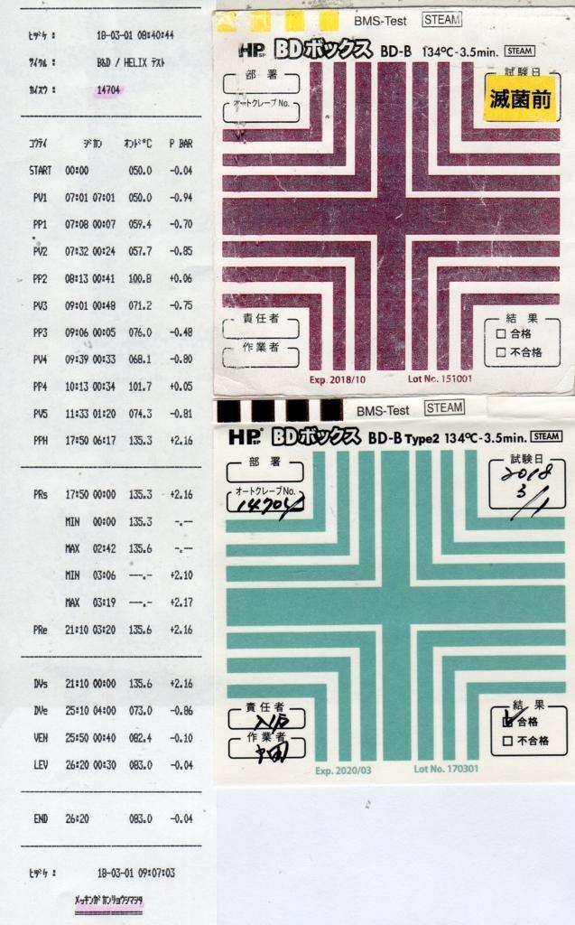 f:id:tokyo-microscope:20180301095726j:plain