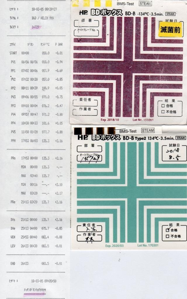 f:id:tokyo-microscope:20180305094651j:plain