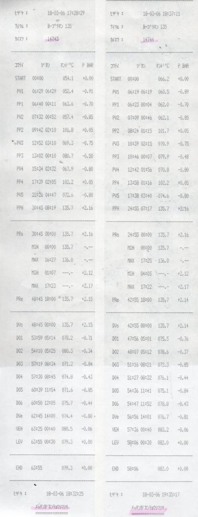 f:id:tokyo-microscope:20180307094946j:plain