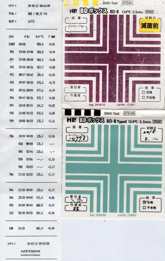 f:id:tokyo-microscope:20180312113030j:plain
