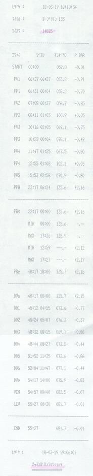 f:id:tokyo-microscope:20180320114509j:plain