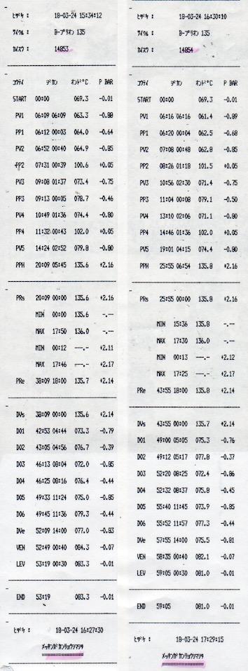 f:id:tokyo-microscope:20180326092706j:plain