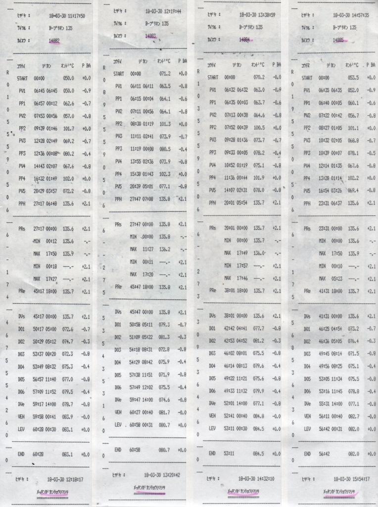 f:id:tokyo-microscope:20180330174007j:plain