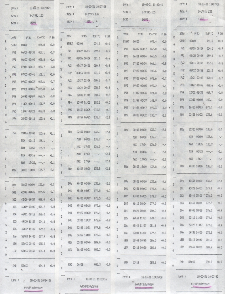 f:id:tokyo-microscope:20180402095736j:plain