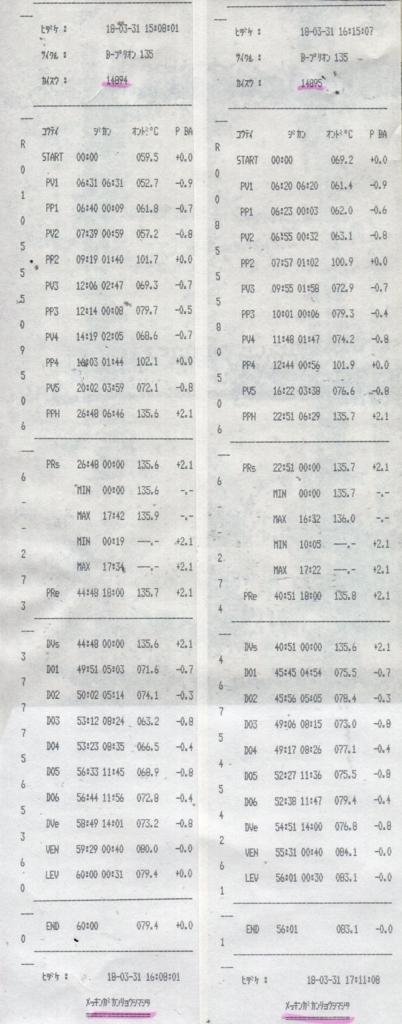 f:id:tokyo-microscope:20180402095745j:plain