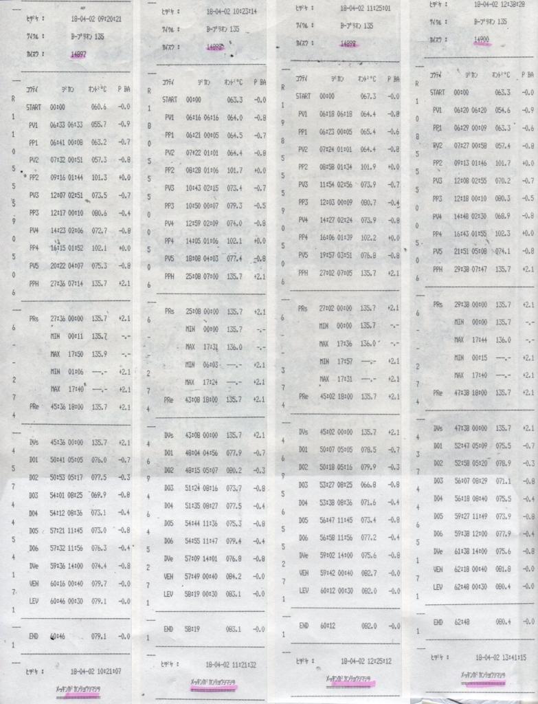 f:id:tokyo-microscope:20180402162654j:plain