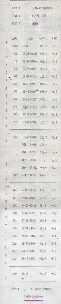 f:id:tokyo-microscope:20180403093857j:plain