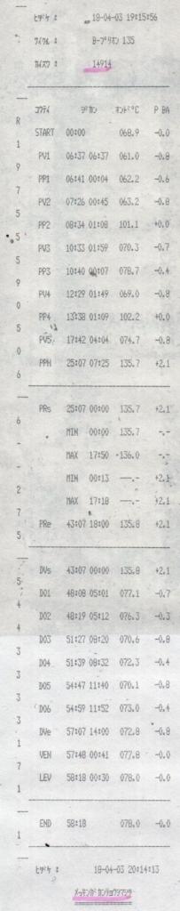 f:id:tokyo-microscope:20180404114117j:plain
