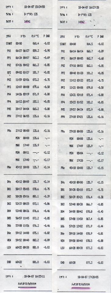 f:id:tokyo-microscope:20180409102435j:plain