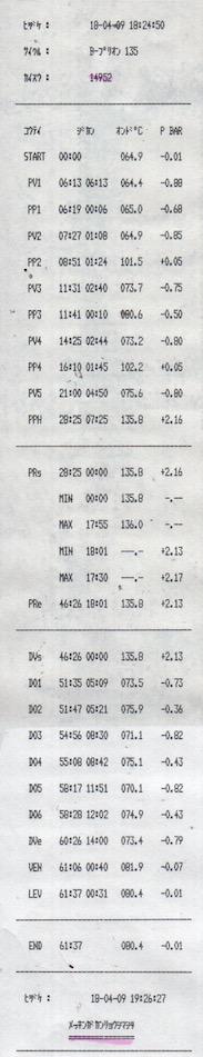 f:id:tokyo-microscope:20180410092531j:plain
