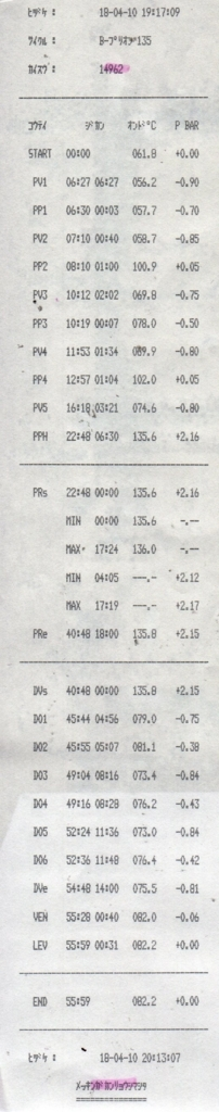 f:id:tokyo-microscope:20180411085027j:plain