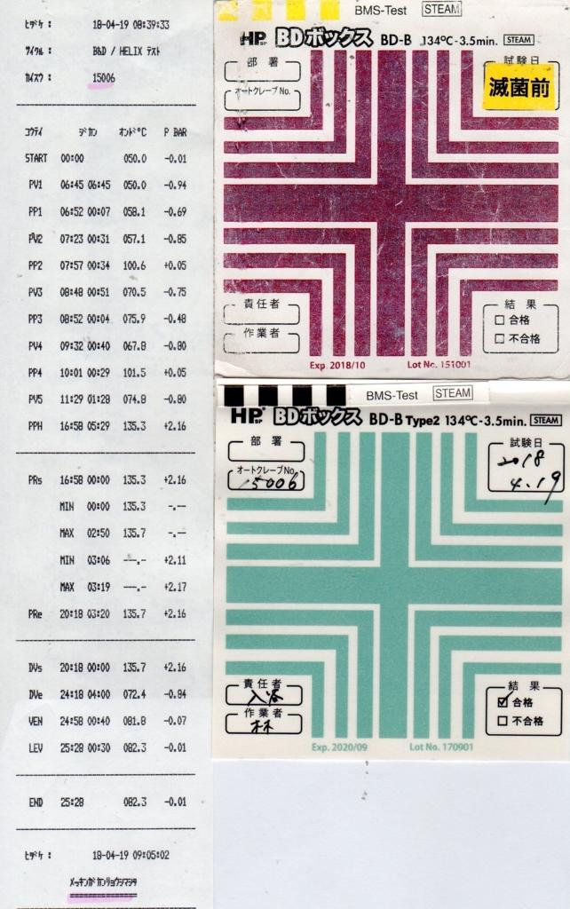 f:id:tokyo-microscope:20180419093416j:plain
