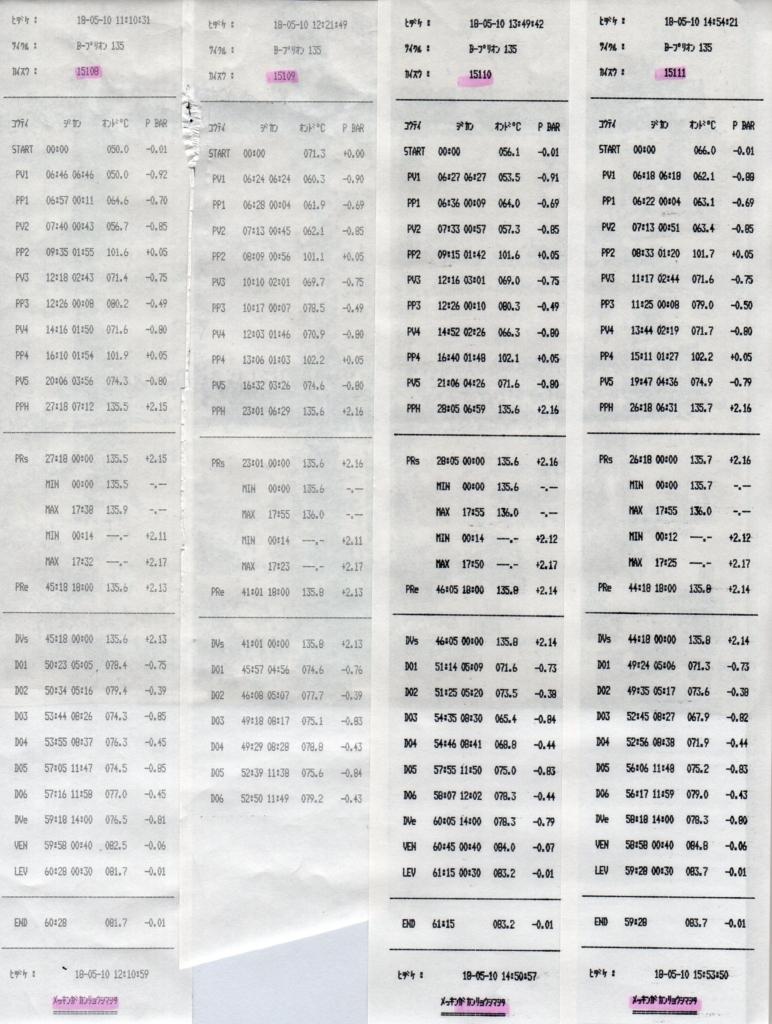 f:id:tokyo-microscope:20180510170721j:plain