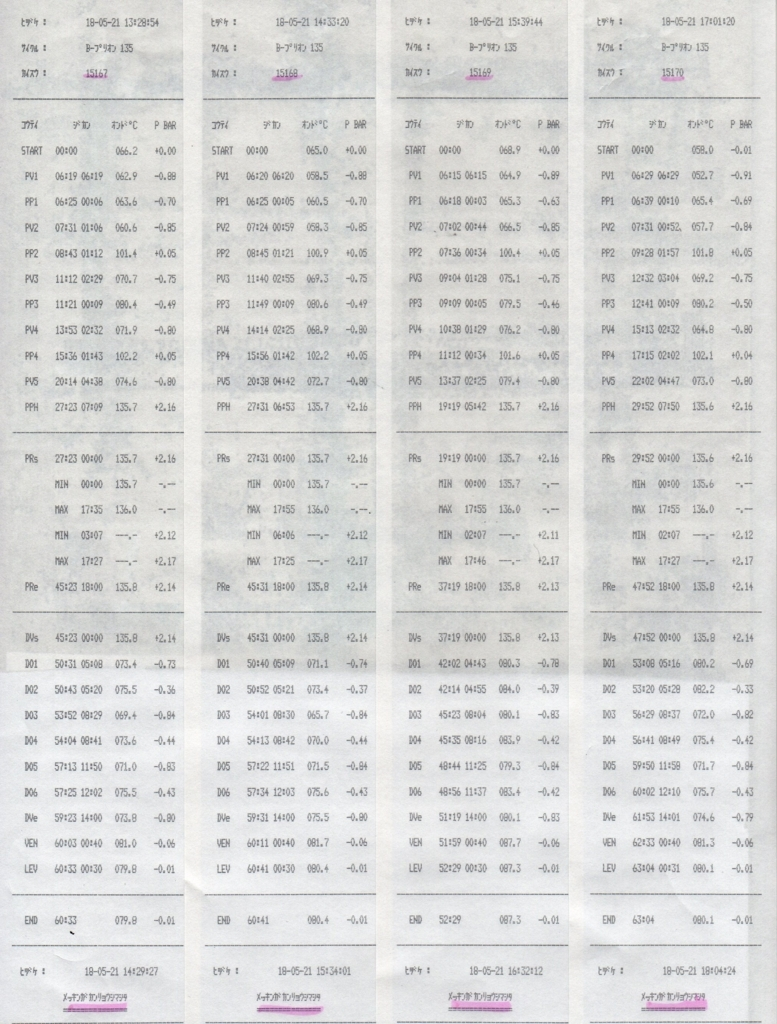 f:id:tokyo-microscope:20180521180813j:plain