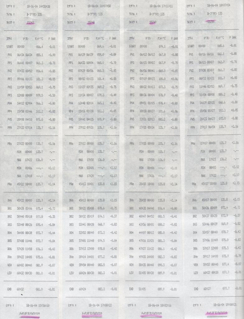 f:id:tokyo-microscope:20180605114230j:plain