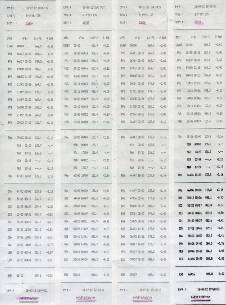 f:id:tokyo-microscope:20180713091610j:plain