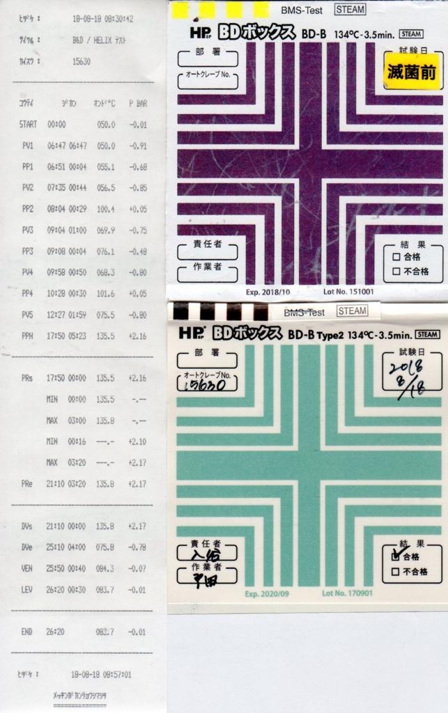 f:id:tokyo-microscope:20180818093503j:plain