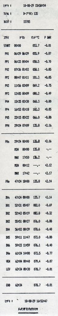 f:id:tokyo-microscope:20180830091751j:plain